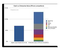 Apple-mobile-cash