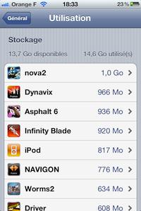 Stockage iOS 5