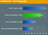 GeekBench-Thumb