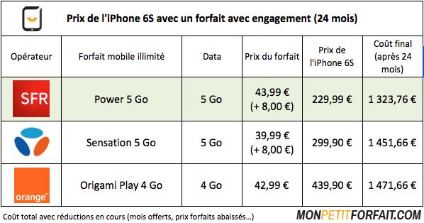prix iphone 6s operateurs engagement iPhone 6S : découvrez les prix selon les forfaits des opérateurs