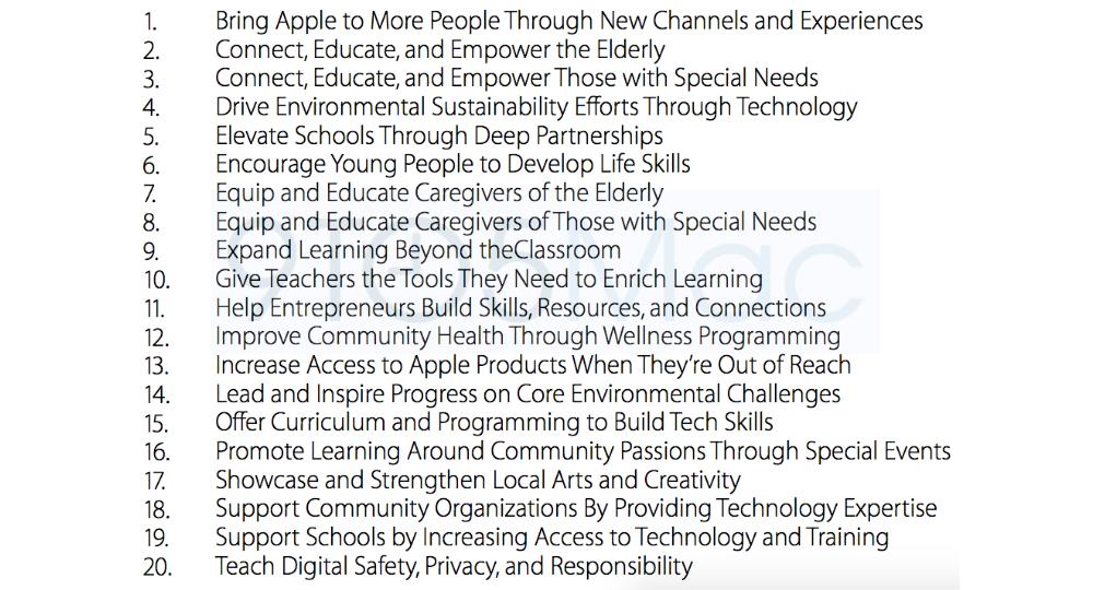 apple projets Les employés Apple votent pour les projets de la firme !