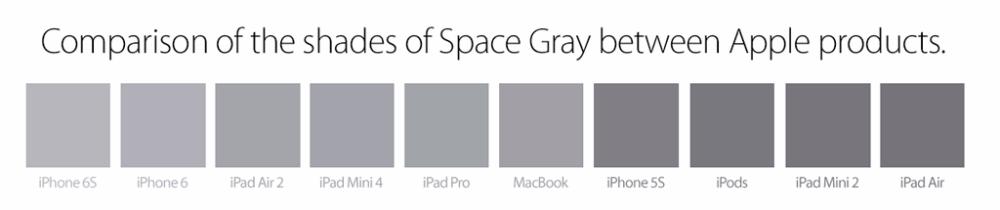 evolution gris sideral iPhone 7 : le Gris sidéral remplacé par du noir et non du Bleu foncé