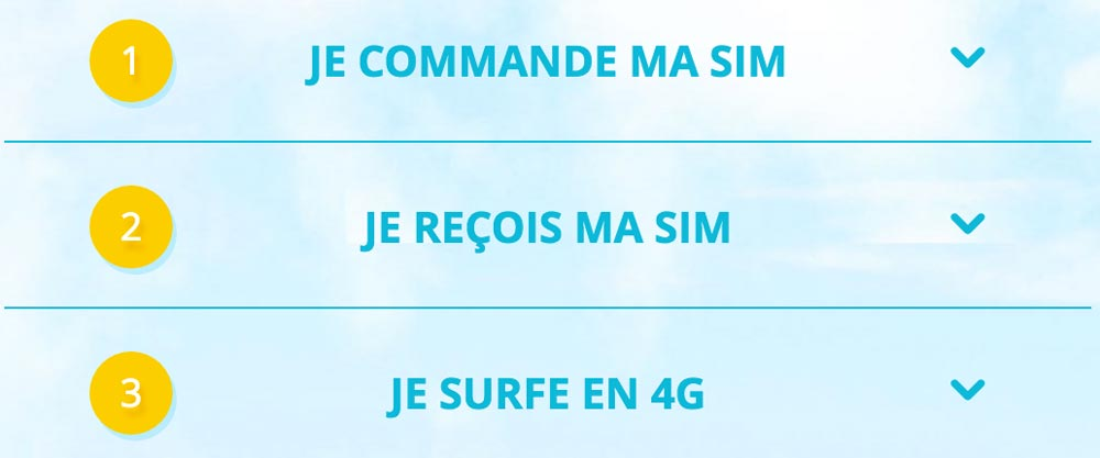 bouygues etapes Profitez pendant un mois de 10 Go de 4G gratuite avec Bouygues !