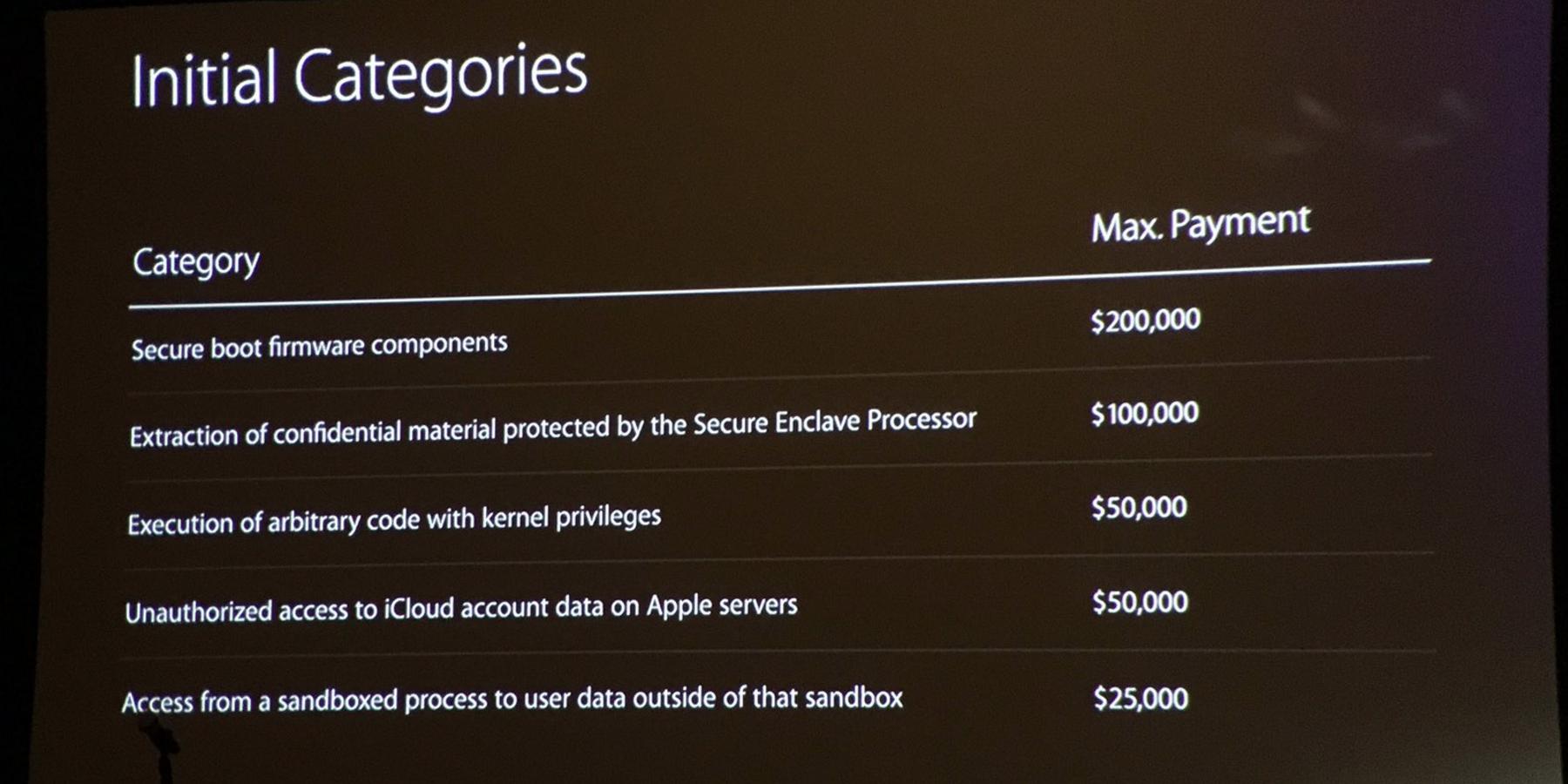 apple black hat bug bounties iOS : si vous trouvez des failles, Apple vous récompense !