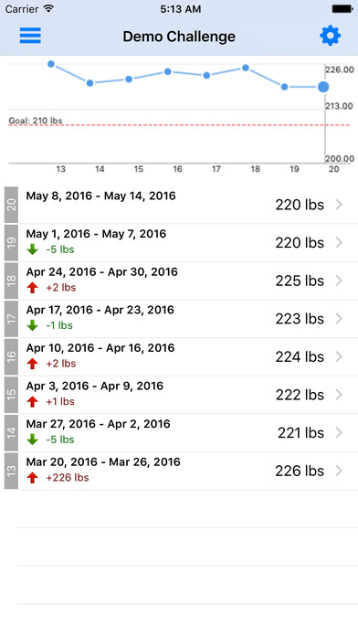 Weekly Challenge Pro - Goal tracker for self-improvement