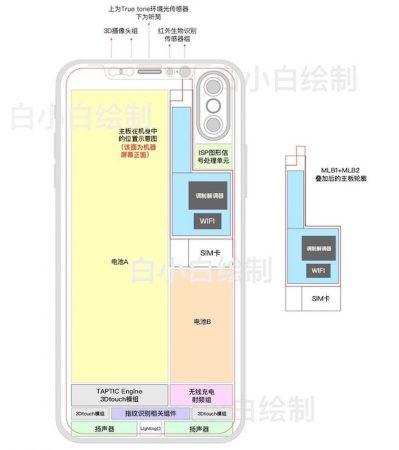 iphone 8 leak schema iPhone 8 : nouveau design, nouveaux composants et date de sortie