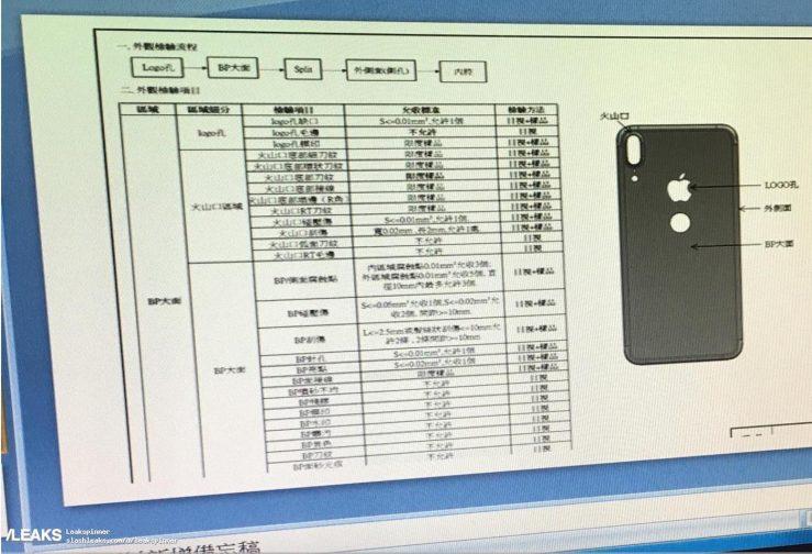 iPhone 8 Touch ID Au DosSchema iPhone 8 : une nouvelle fuite présente le Touch ID au dos