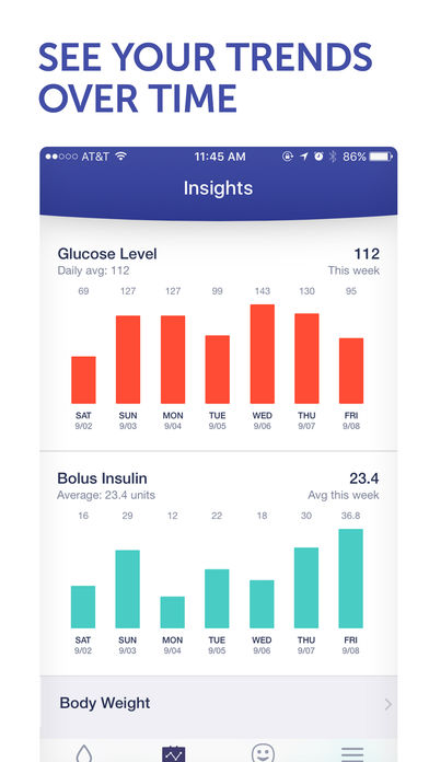 Glucose Applis pour iPhone : les bons plans du mercredi 13 septembre 2017