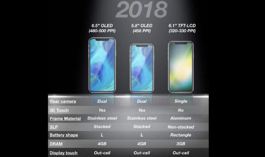 Kuo iPhone 2018 Modeles 850x504 LiPhone LCD de 6,1 pouces aurait 3 Go de RAM, un seul capteur photo arrière et pas de 3D Touch