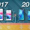 L'un des iPhone de 2018 serait vendu plus cher que l'iPhone X actuel