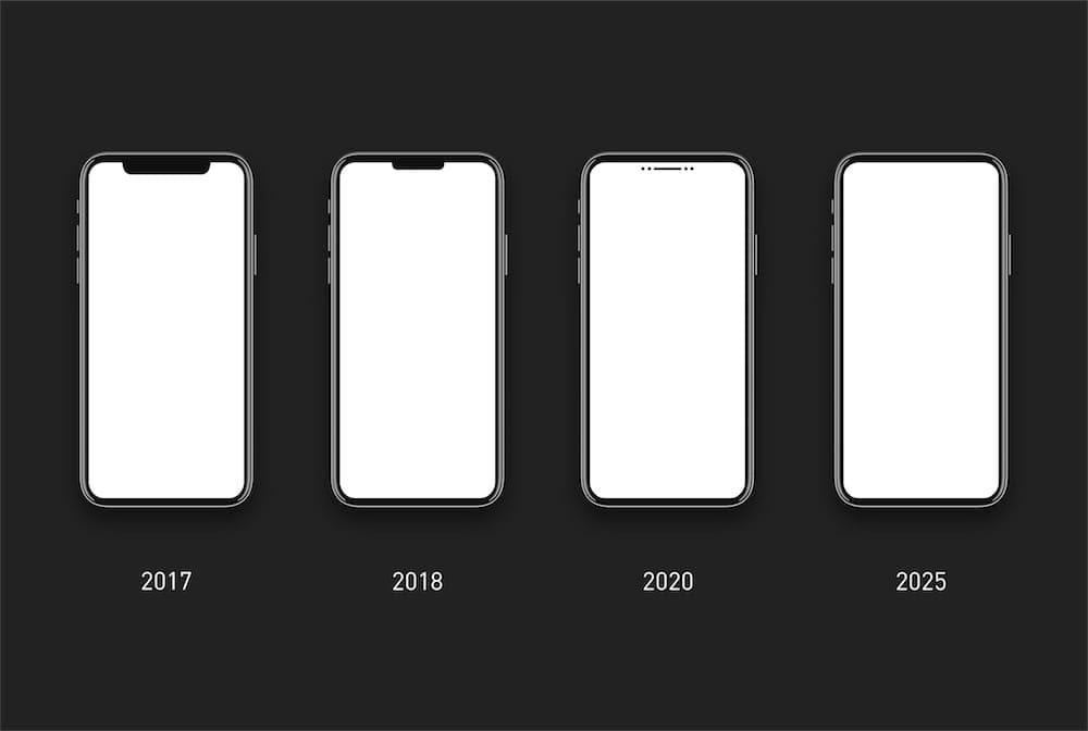 iPhone Encoche Evolution 1000x672 iPhone de 2019 : vers des modèles avec une encoche plus discrète ?