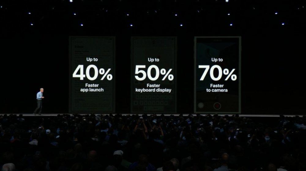 iOS 12 Rapidite 1000x559 iOS 12 : voici la liste des nouveautés mises sur le tapis par Apple