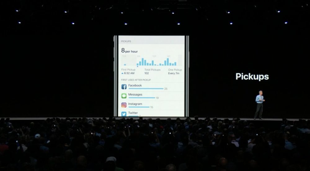 iOS 12 Usage iPhone 1000x554 iOS 12 : voici la liste des nouveautés mises sur le tapis par Apple