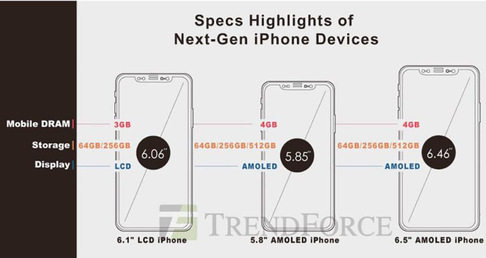 2018 iphone details 1000x531 Les iPhone OLED de 2018 supporteraient l'Apple Pencil et auraient 512 Go de stockage