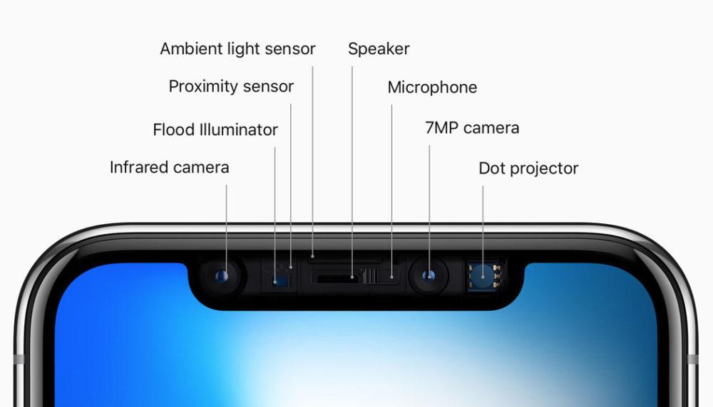 iphone x truedepth camera 1000x572 iPhone et iPad de 2018 : forte hausse des demandes de composants pour Face ID