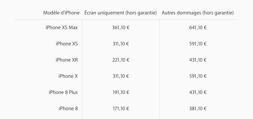 Frais Reparation iPhone Hors Garantie Les frais de réparation de l'iPhone XR sont annoncés par Apple