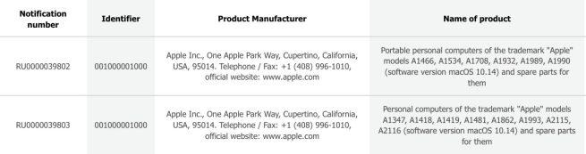 Mac Apple Base Donnees Europe Apple enregistre de nouveaux Mac dans la base de données eurasienne