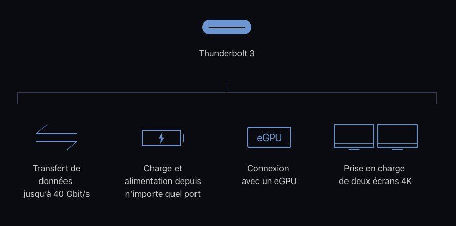 mac mini 2018 thunderbolt Mac mini 2018 : caractéristiques, prix et date de disponibilité