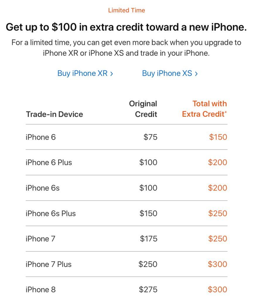 Apple GiveBack Reduction Apple GiveBack : vous recevrez 100 dollars de plus si vous prenez un iPhone XS/XS Max ou XR