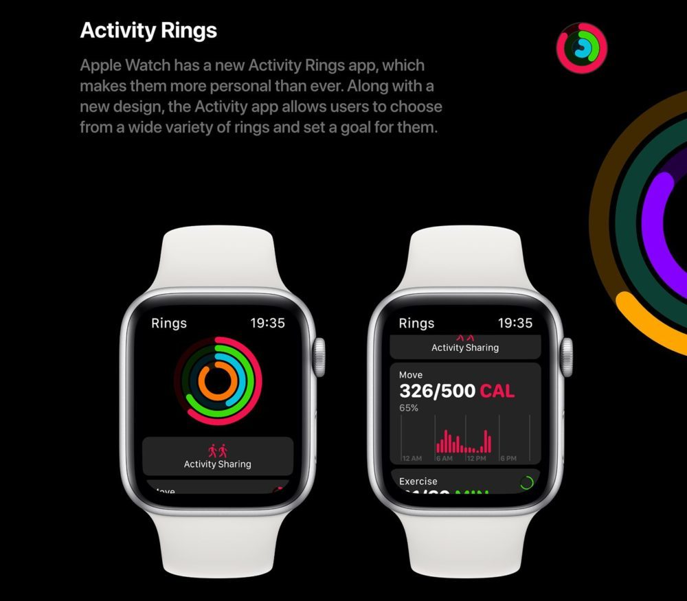watchOS 6 Concept Anneaux Activites 1000x875 Un concept watchOS 6 qui imagine de nouveaux cadrans, de nouvelles applications et plus