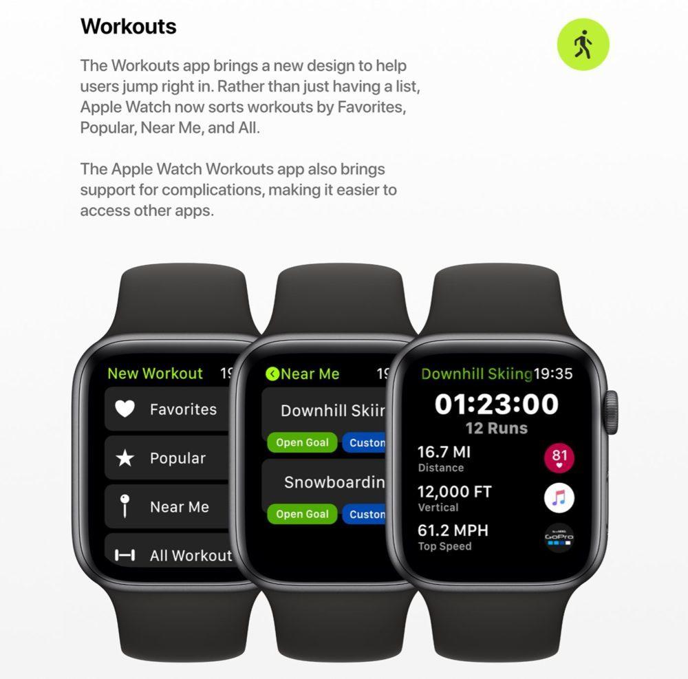 watchOS 6 Concept App Exercice 1000x987 Un concept watchOS 6 qui imagine de nouveaux cadrans, de nouvelles applications et plus