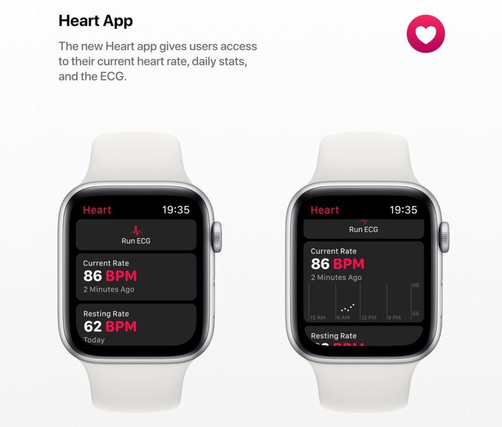 watchOS 6 Concept App Sante 1000x852 Un concept watchOS 6 qui imagine de nouveaux cadrans, de nouvelles applications et plus