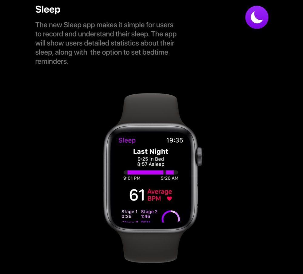 watchOS 6 Concept App Sleep 1000x903 Un concept watchOS 6 qui imagine de nouveaux cadrans, de nouvelles applications et plus