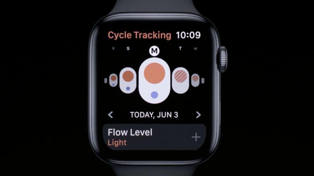 WWDC 2019 watchOS 6 Cycles mensuels 1000x562 WWDC 2019 : watchOS 6 débarque avec un App Store dédié, de nouveaux cadrans et complications