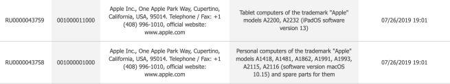 References iPad Automne 2019 Des références de 2 nouveaux iPad retrouvés dans la base de données de la Commission économique eurasienne