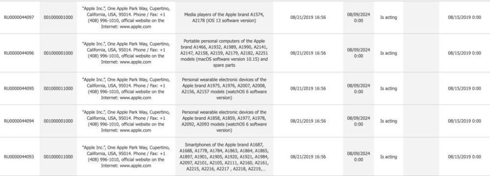 Apple Nouveaux Produits Commission E Eurasienne Aout 2019 1000x360 Apple enregistre de nouveaux iPhone, de nouvelles Apple Watch et de nouveaux Mac