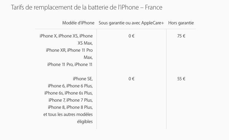Cout Changement Batterie iPhone 11 Pro Max Apple augmente le coût de remplacement la batterie de liPhone