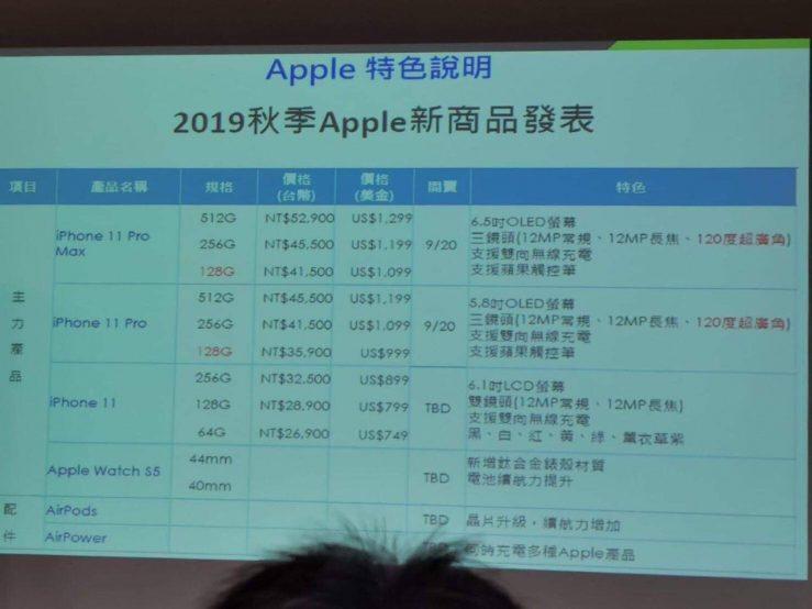 Fuite Prix iPhone 11 Les iPhone 11 seront proposés aux mêmes tarifs que les iPhone XS et iPhone XR ?
