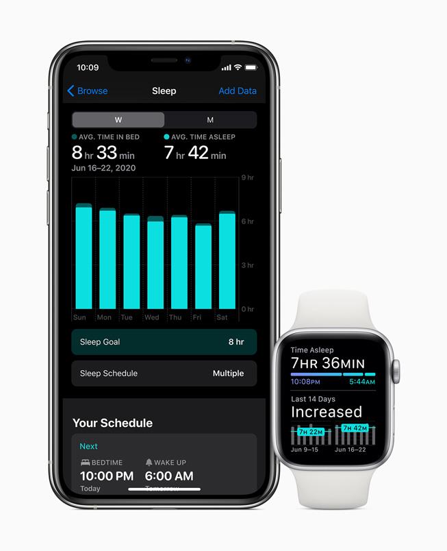 Apple Watch watchOS 7 Suivi Sommeil watchOS 7 est arrivé : partage de cadran, audition, suivi du sommeil, contrôle du lavage des mains, etc.