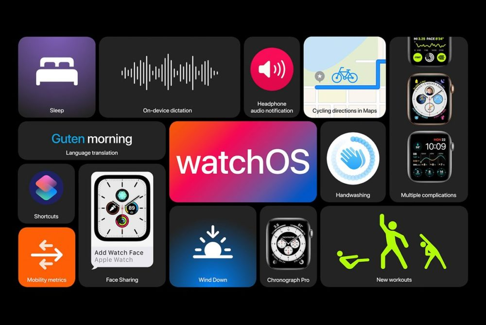 Apple watchOS 7 watchOS 7 : la version finale est rendue disponible par Apple