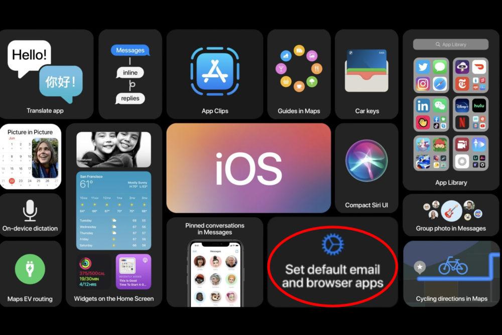 iOS 14 Apps Par Defaut iOS 14 permet de changer les apps par défaut pour les emails et le navigateur Internet