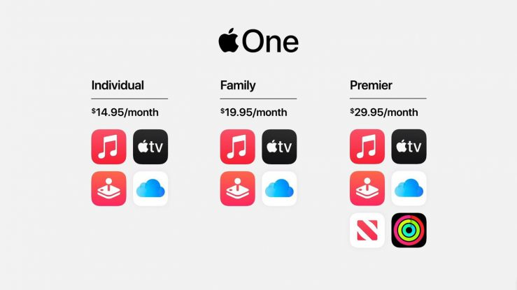 Apple One Services Groupes Le service Apple One dApple sera disponible aujourdhui