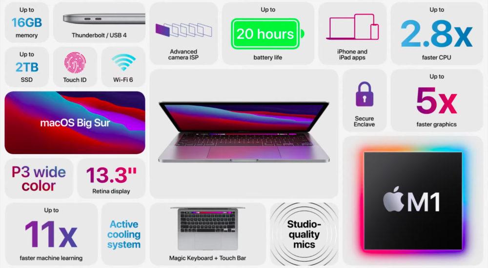 MacBook Pro Apple Silicon M1 Specificites MacBook Pro 13 pouces avec la puce M1 : de hautes performances et une meilleure autonomie