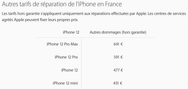 Tarifs de réparation iPhone 12 en France Apple dévoile les prix de réparation des iPhone 12 mini et des 12 Pro Max
