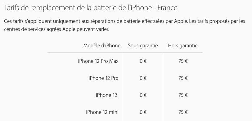 Tarifs de remplacement de la batterie iPhone France Apple dévoile les prix de réparation des iPhone 12 mini et des 12 Pro Max