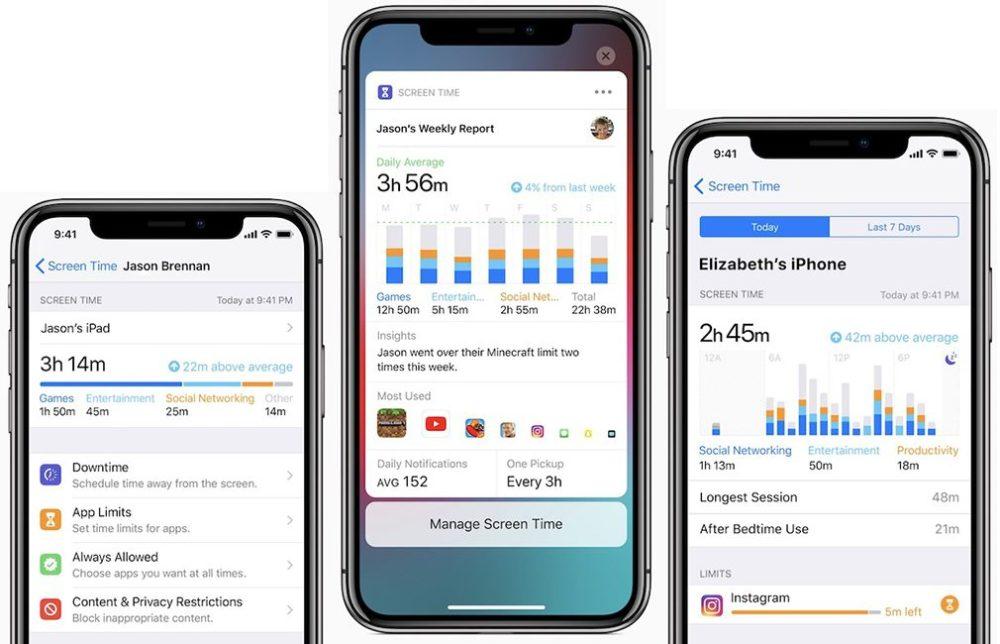 iphone temps ecran statistiques Comment activer et configurer le contrôle parental Temps décran inclus dans votre iPhone