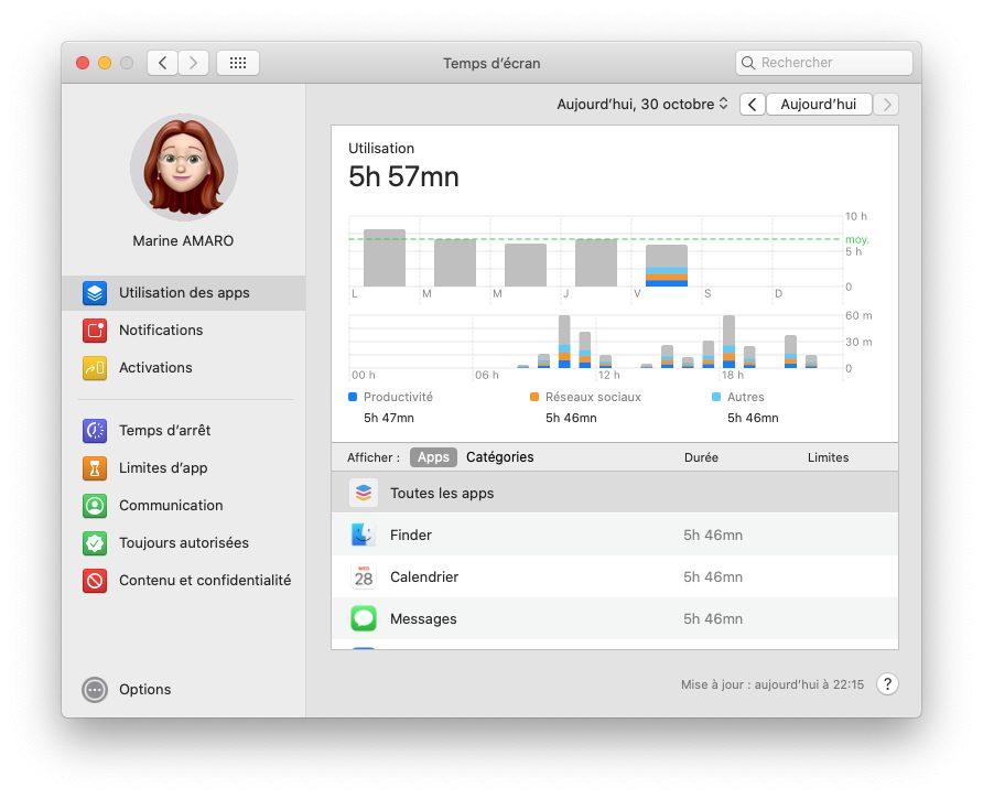 mac temps ecran utilisation apps Comment activer et configurer Temps d'écran, le contrôle parental inclut dans macOS