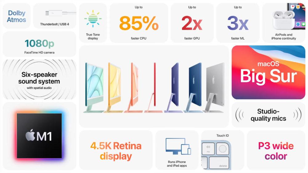 Apple iMac M1 Apple Silicon Caracteristiques Apple dévoile son iMac M1 (Apple Silicon) : nouveau design, plusieurs coloris et plus encore