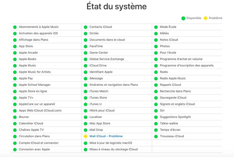 Etat du systeme Apple Panne iCloud iCloud Mail fait face à une panne depuis plusieurs heures