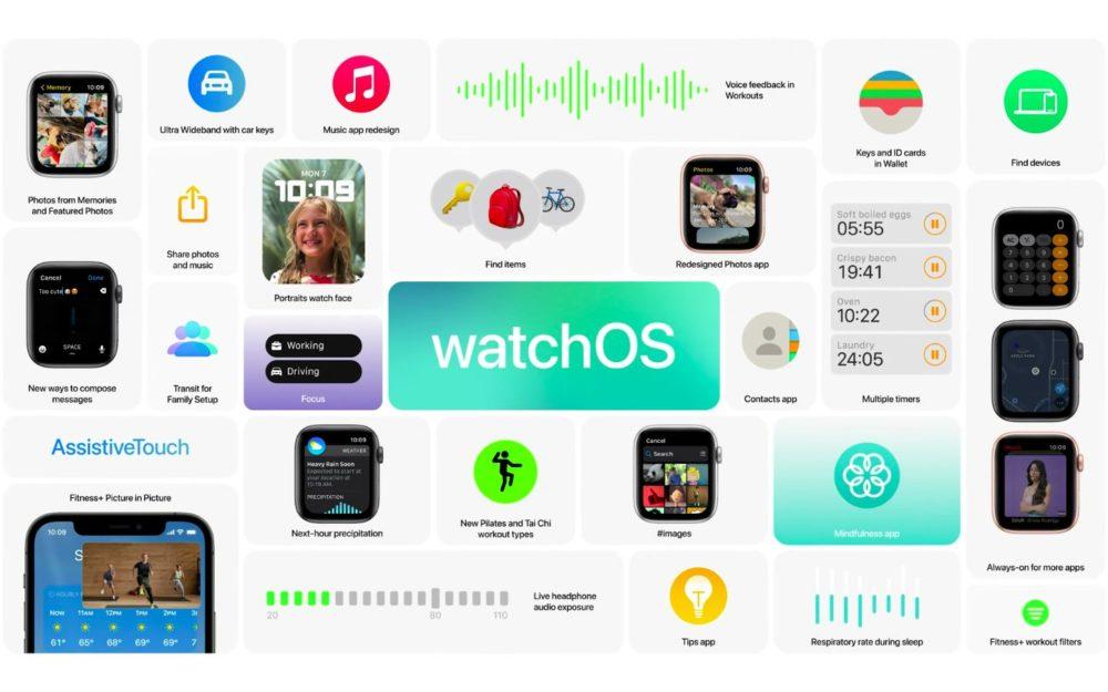 Apple watchOS 8 Nouveautes WWDC 2021 [WWDC 2021]   watchOS 8 : compatibilité AirTag, nouveaux types dexercices, AssistiveTouch, version repensée de lapp Respirer...