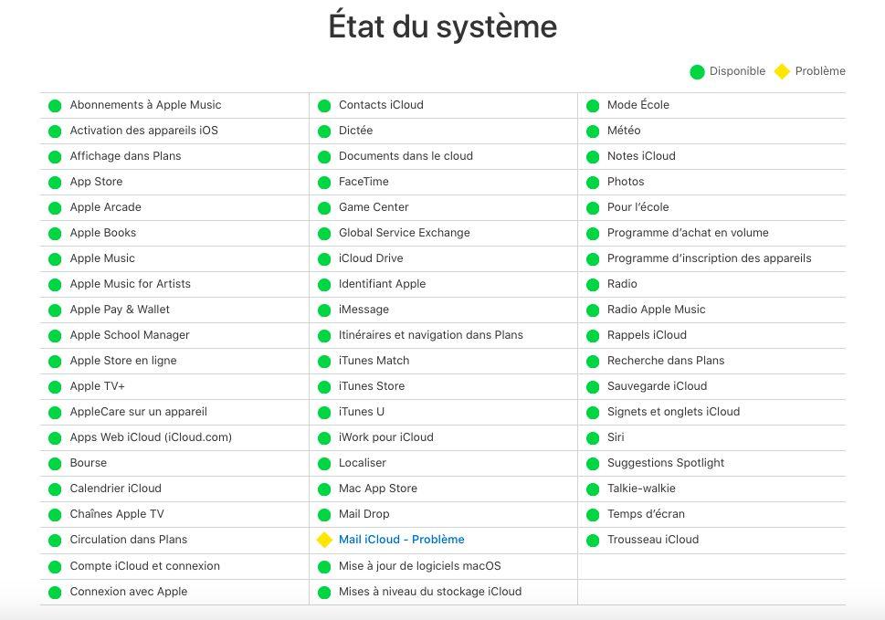 Etat Systeme Mail iCloud Panne Apple annonce que le service Mail iCloud est en panne chez certains utilisateurs