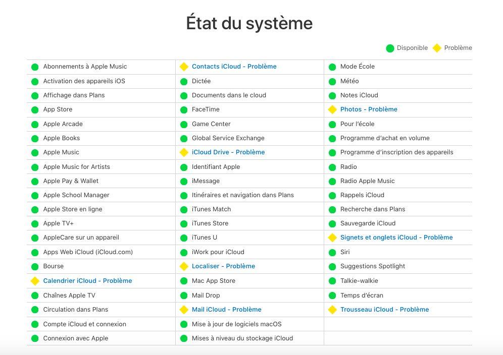 Page Etat du systeme Apple 26 Juillet 2021 Apple indique que plusieurs des services iCloud sont en panne en ce moment