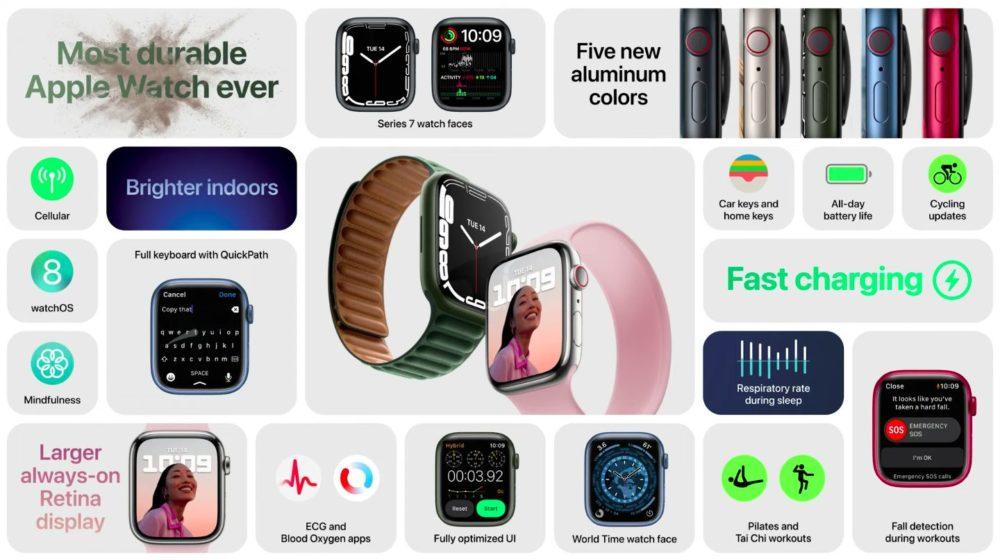 Apple Watch Series 7 Nouveautes LApple Watch Series 7 est là : design inchangé, écran plus grand, clavier, nouvelles couleurs, recharge rapide...