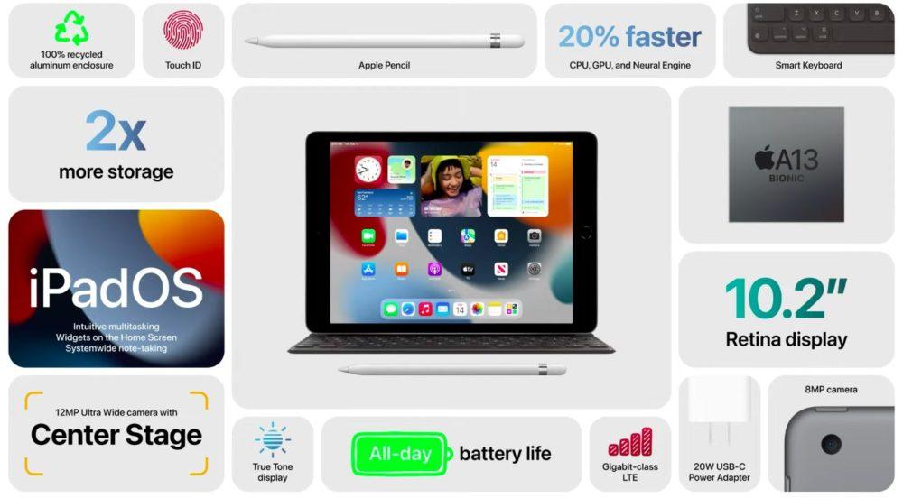 Apple iPad 9 Nouveautés Keynote 14 Septembre 2021 LiPad 9 est présenté : puce A13, TrueTone, Center Stage, Apple Pencil 1re génération, Smart Keyboard...