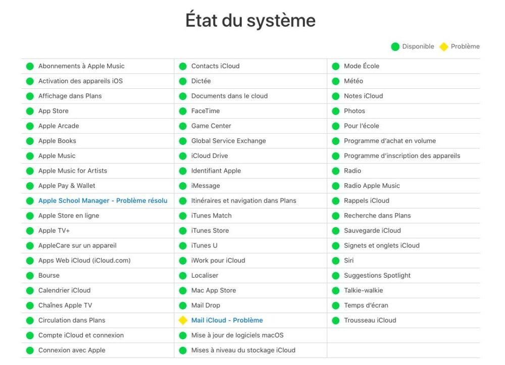 Etat du Systeme Panne iCloud Mail Le service iCloud Mail est actuellement en panne chez certains utilisateurs