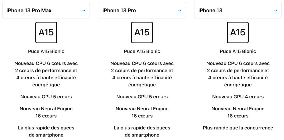 Puce A15 Bionic iPhone 13 Pro iPhone 13 LiPhone 13 Pro a un GPU avec un cœur supplémentaire comparé à liPhone 13